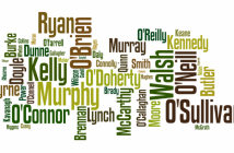 word cloud of common Irish surnames