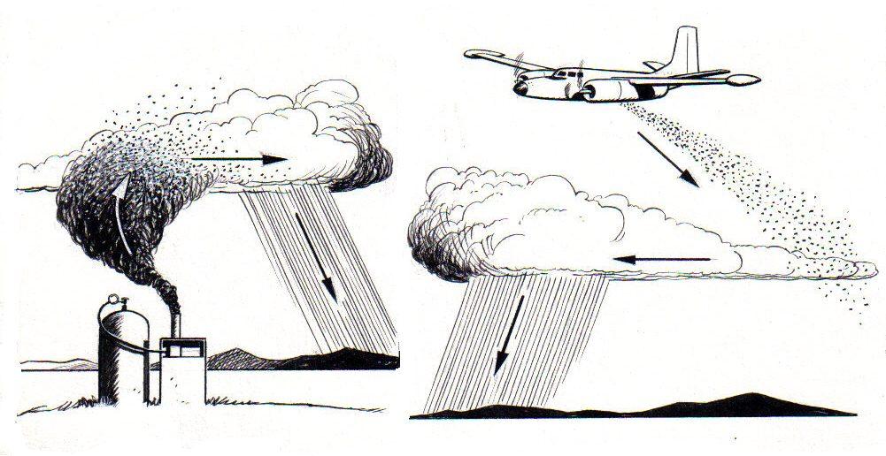 cloud seeding weather control diagram